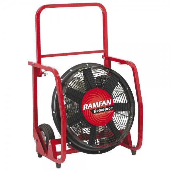 RAMFAN Hochleistungslüfter GF210