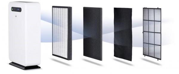 REMKO Filterpaket für Mobile Luftreiniger