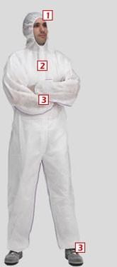 Einweg-Overall weiß Schmutzschutz ECON CE Kat. I
